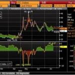 Financial analytics