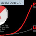 useful data gap