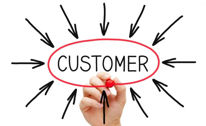 Customer Experience, Fusion Analytics World