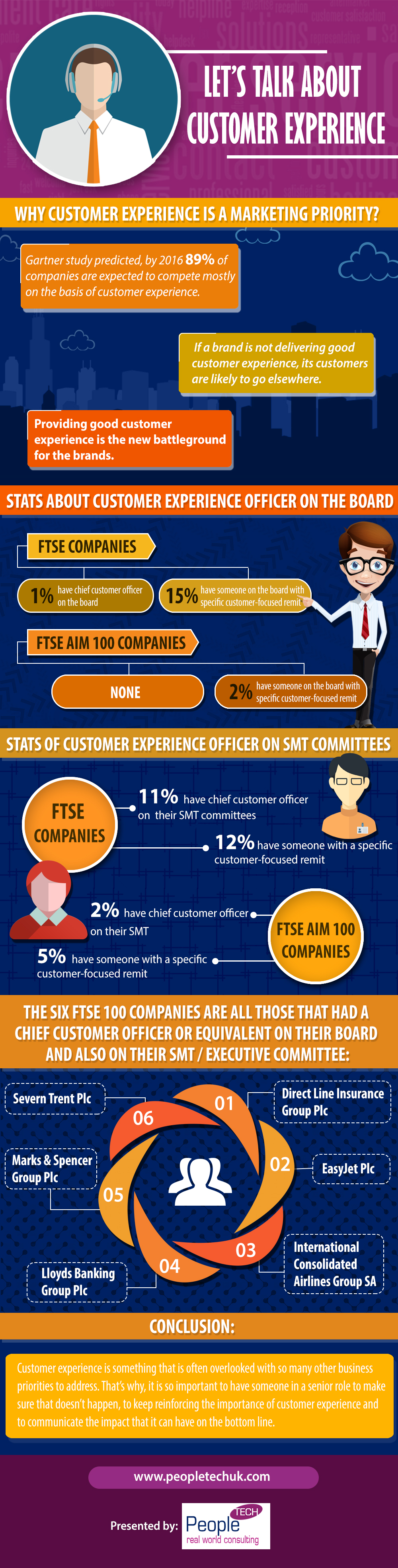 Infographic-People-Tech-UK