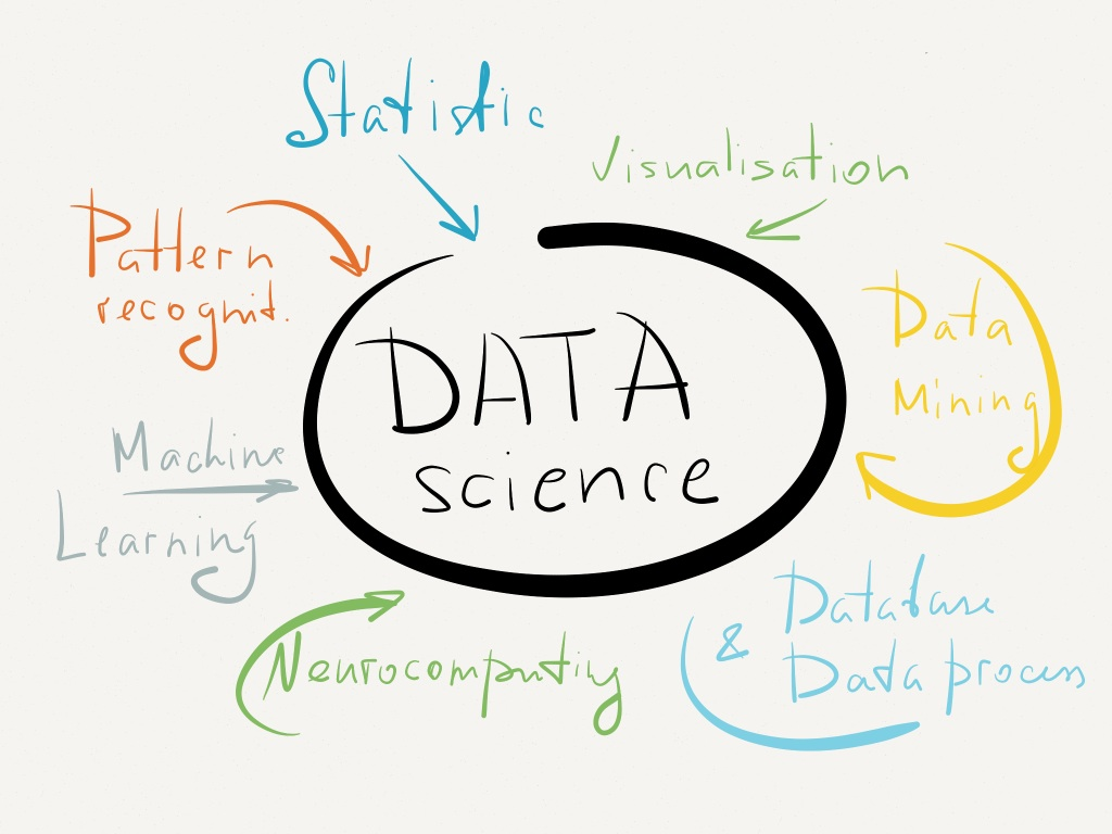 Data Science, Machine Learning, Visualization, Data Mining, Statistics, Fusion Analytics World