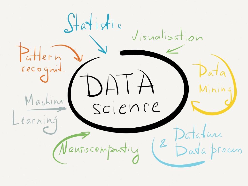 Data Science, Machine Learning, Visualization, Data Mining, Statistics, Fusion Analytics World