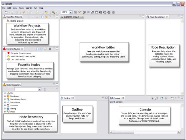 knime-workbench-overview