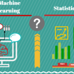 machine-learning-vs-statistics