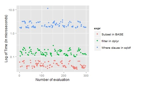 number-of-evaluations