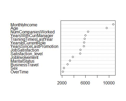 random-forest-model