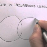 supervised-vs-unsupervised-learning