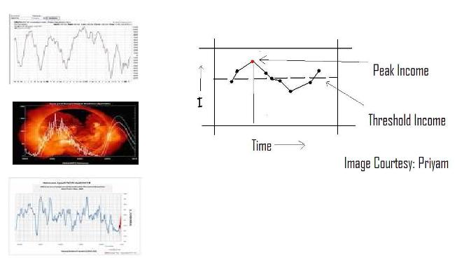 astrology-big-data-analytics-and-prediction-fusion-analytics-world-kalyan-banga