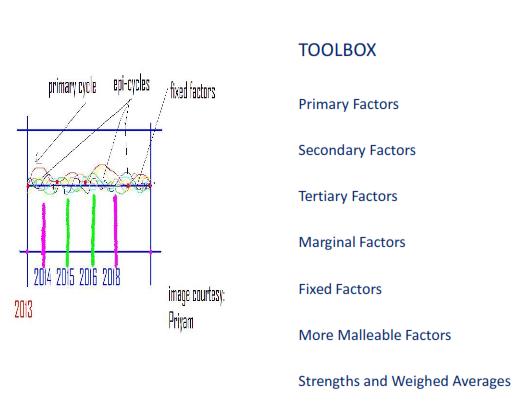 astrology-numerology-data-analysis-and-predictive-analytics-fusion-analytics-world