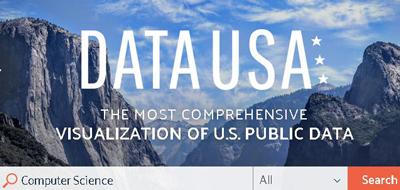 datausa-open-and-free-platform-fusion-analytics-world