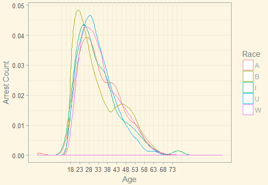 density-plot-fusion-analytics-world