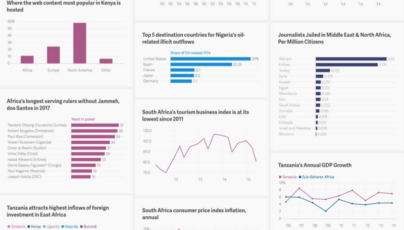 atlas-for-africa-free-visualization-tool-fusion-analytics-world