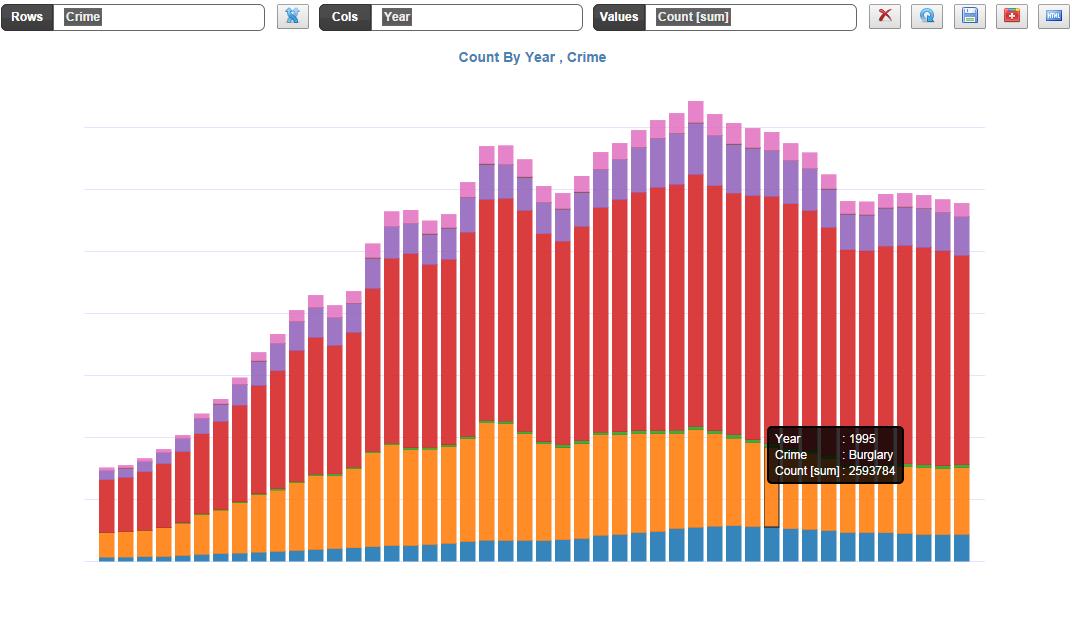 Business Intelligence Analytics Tool_Fusion ANalytics World