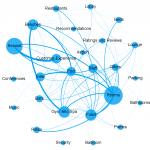 Conversation heat Map - Hospitality Social Media Analysis