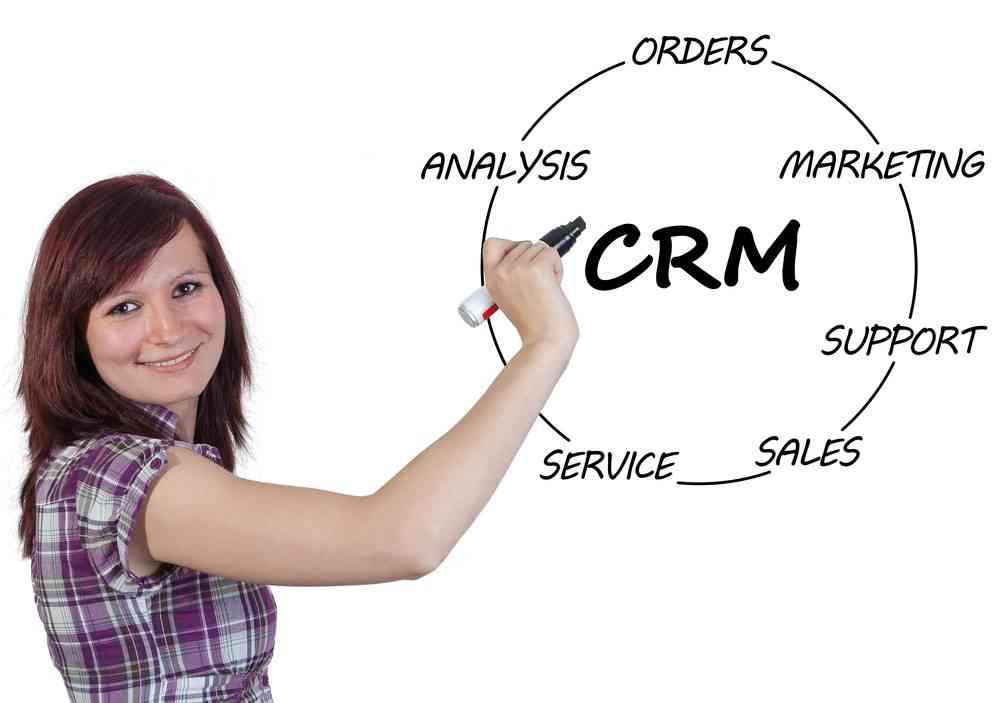 CRM Analytics