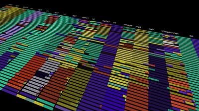 Genomics Public Data