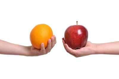 BI versus Business Analytics