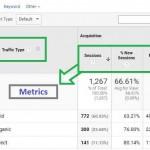 Google Analytics Dimensions